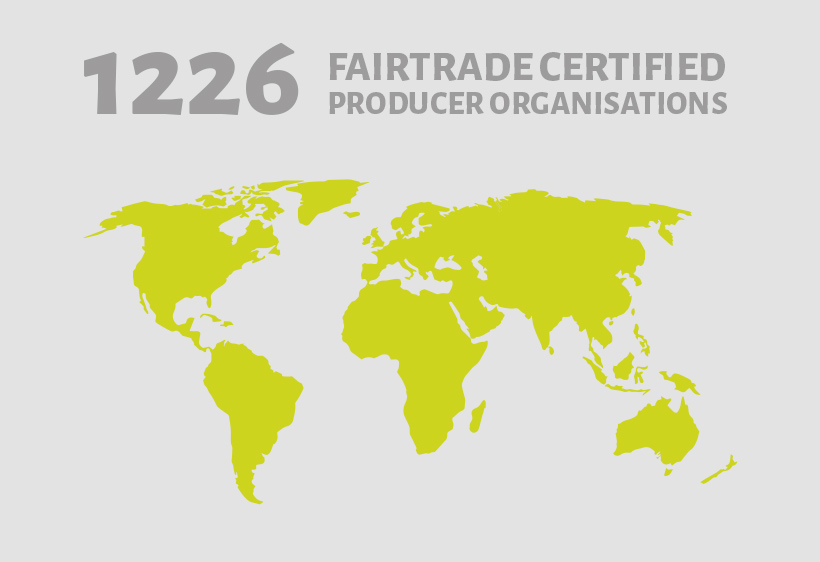 1226 Fairtrade Certified Producer Organisations