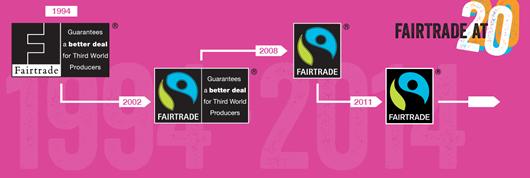 Fairtrade at 20