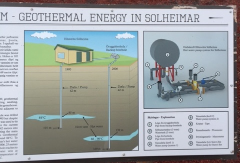 Geothermal energy in Solheimar Eco Village, Iceland